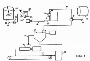 http://patentados.com/invento/mezclas-de-compuestos-de-elastomeros-y-procedimientos-para-producirlas.html