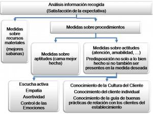 Información-recogida1-300x225
