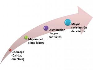 Clima-laboral-3-300x224