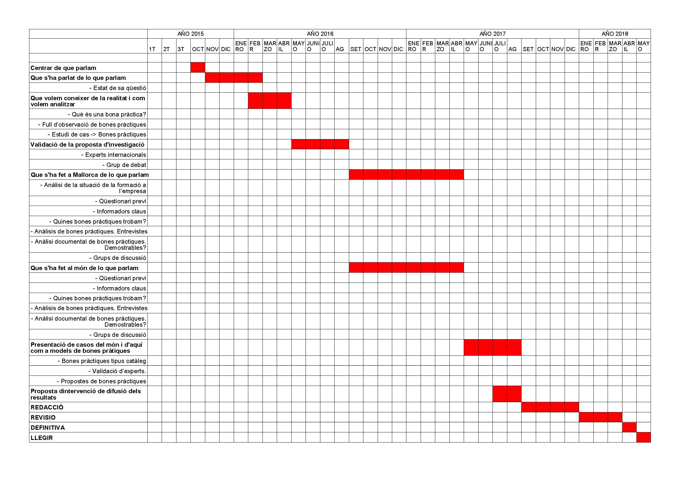 Un plan de investigaci n 3 mariano sbert for Tesis de arquitectura ejemplos