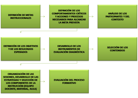 propuesta-instruccional.png