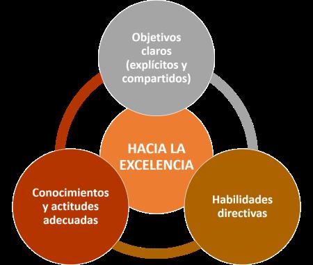 Hacia-la-excelencia